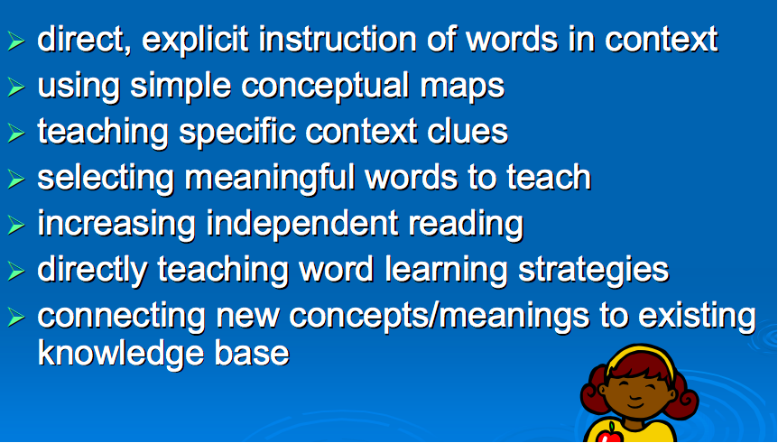Supporting Students With Word Learning Strategies Vocabulary
